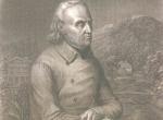 Jundziłł Stanisław Bonifacy